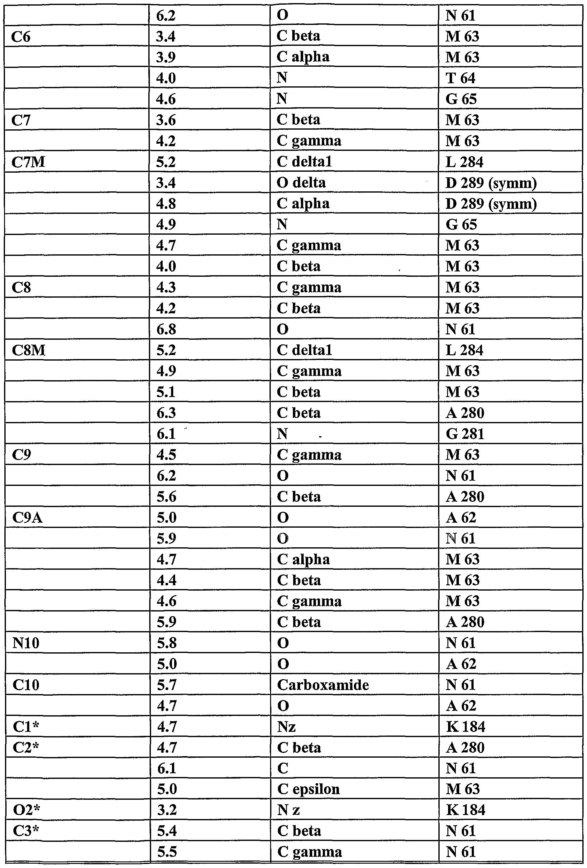 WO2004078910A2 - Identifying inhibitors of type ii