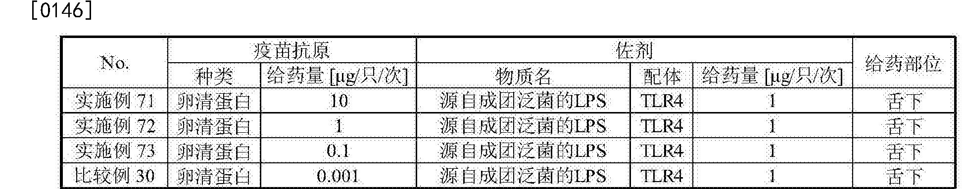 Figure CN105555308AD00171