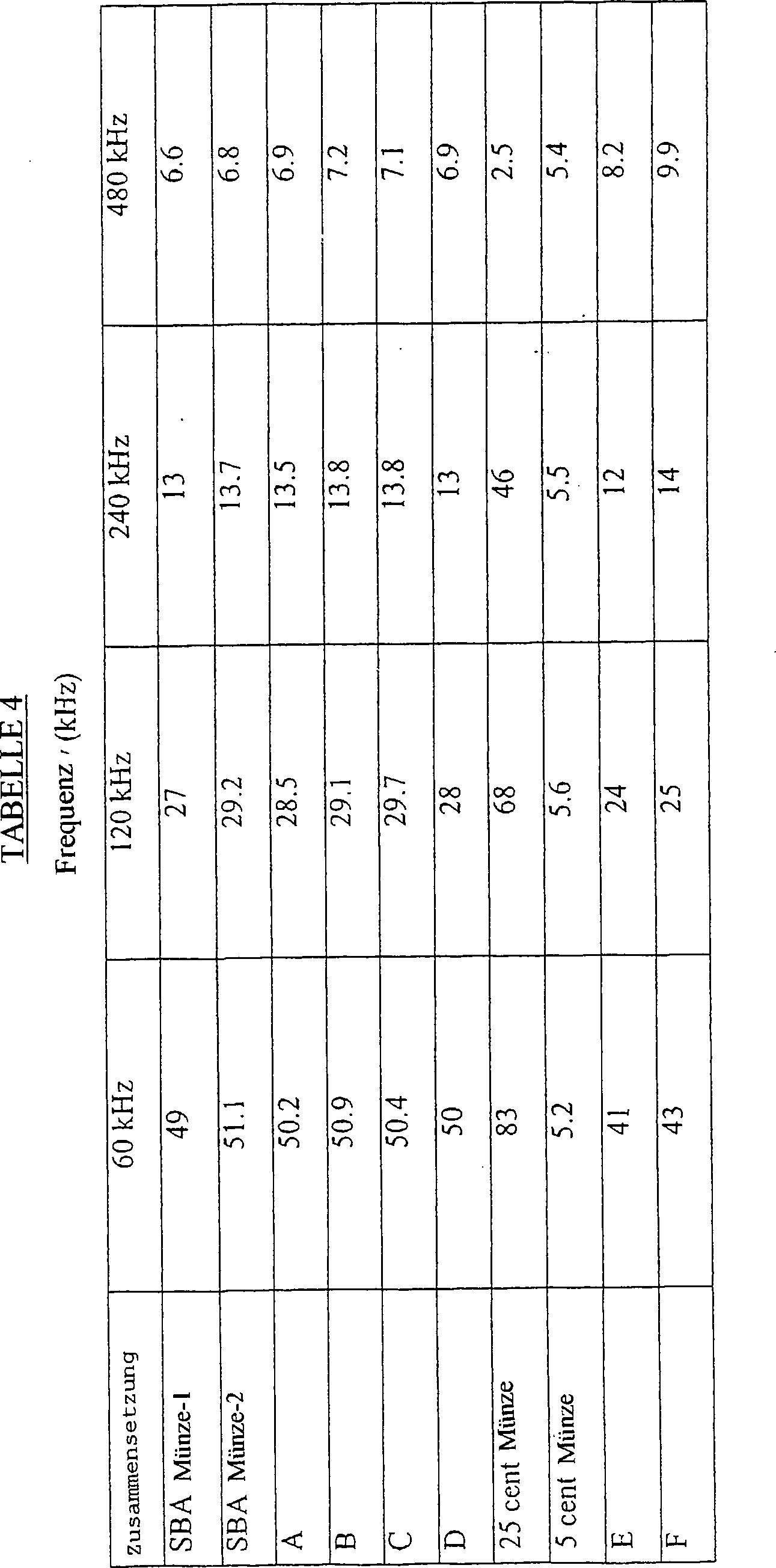 DE60003555T2 - Copper alloy with a golden look - Google Patents