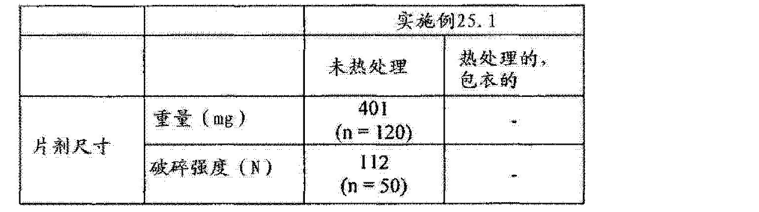 Figure CN102657630AD01412
