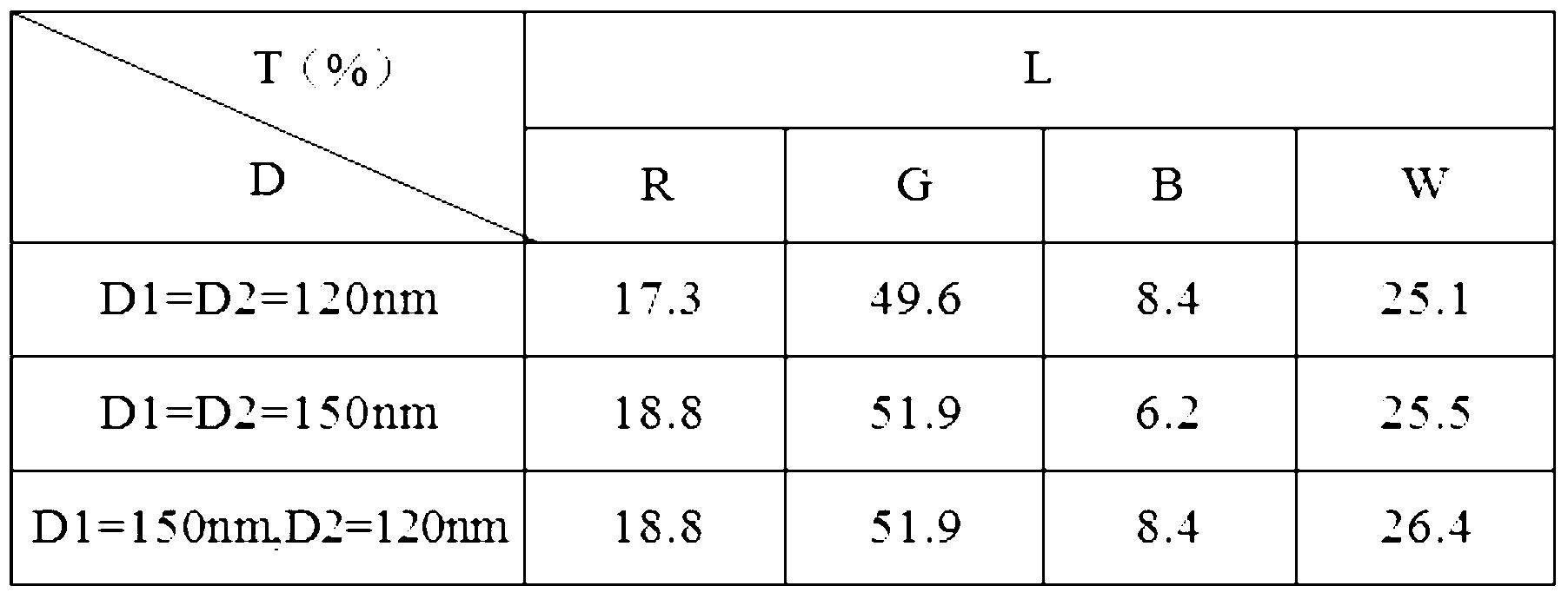 Figure PCTCN2015082674-appb-000001
