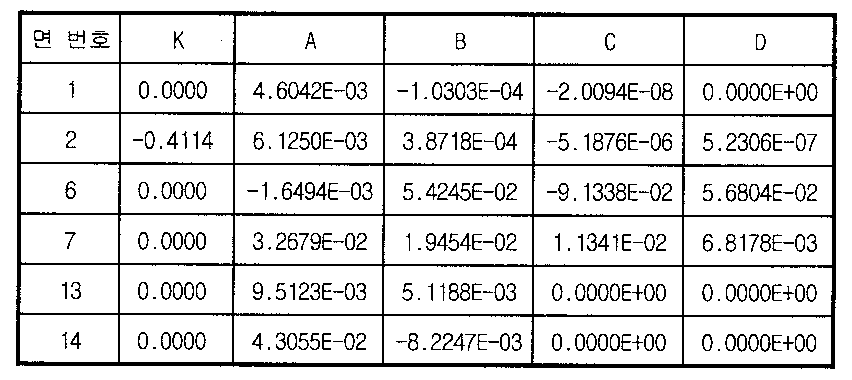 Figure 112006027430332-pat00010