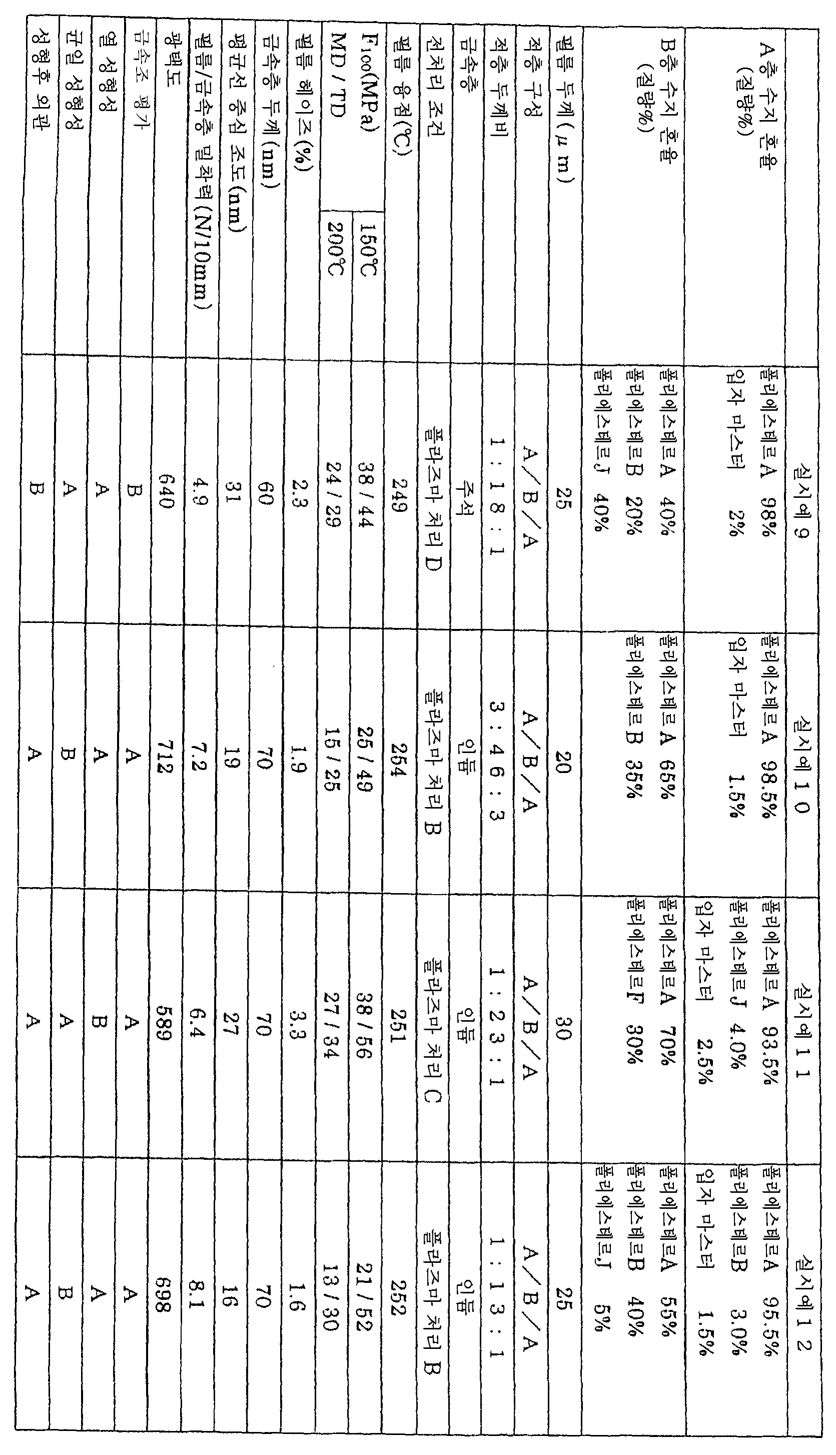 Figure 112007077019331-pct00007
