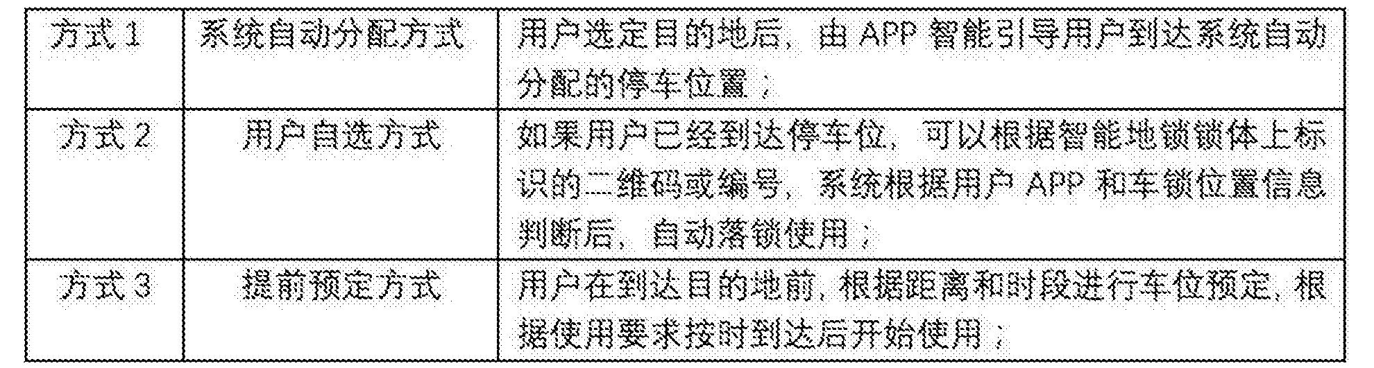 Figure CN108172009AD00081