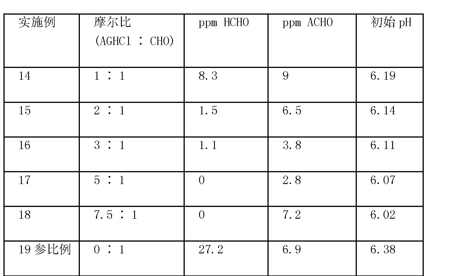 Figure CN101368054BD00132