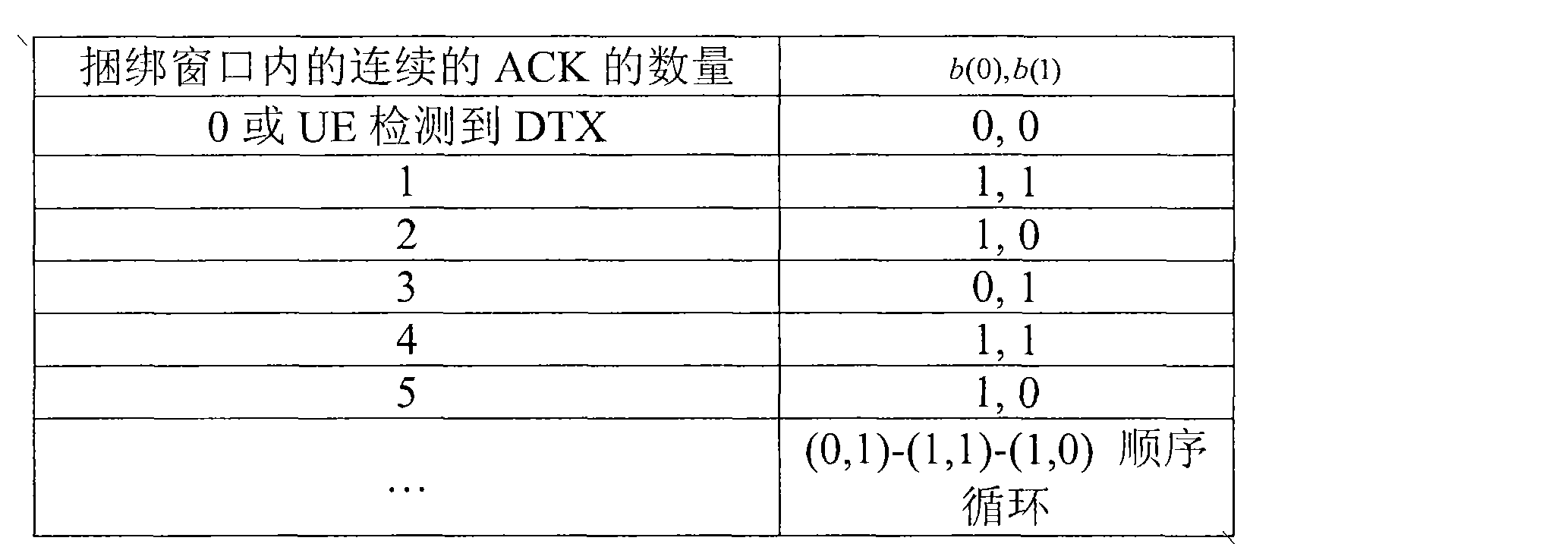 Figure CN102378385AD00242