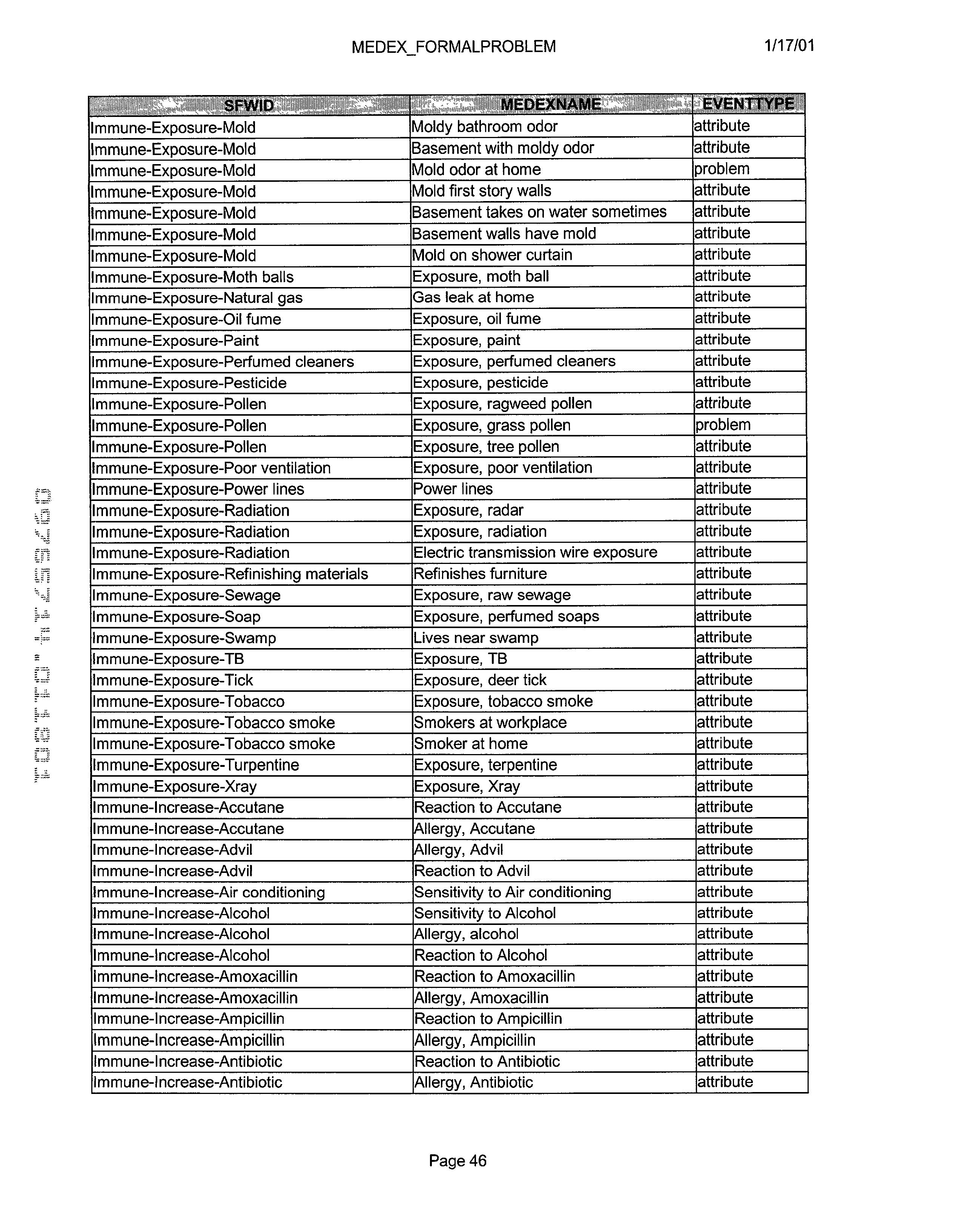 Figure US20030061072A1-20030327-P00775