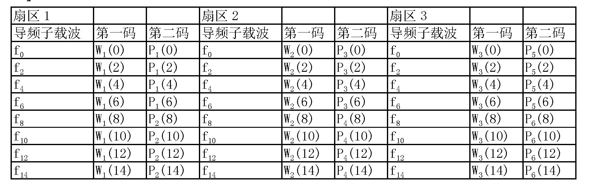 Figure CN101341786BD00071