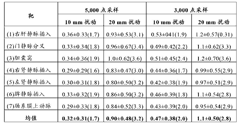 Figure CN103118596BD00091