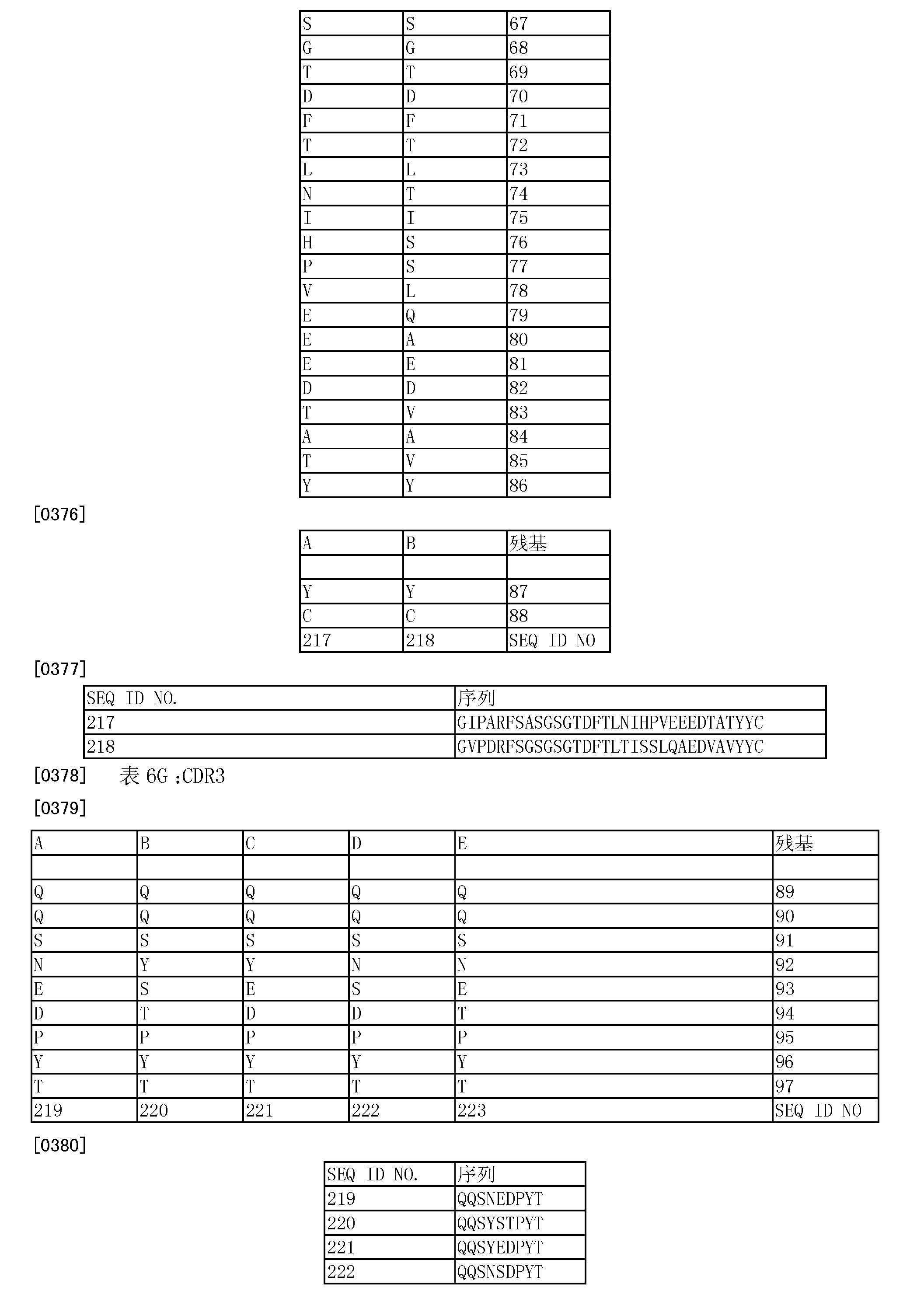 Figure CN103154025BD00681