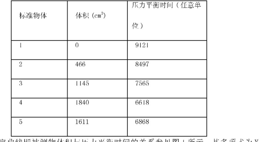 Figure CN101672678BD00081