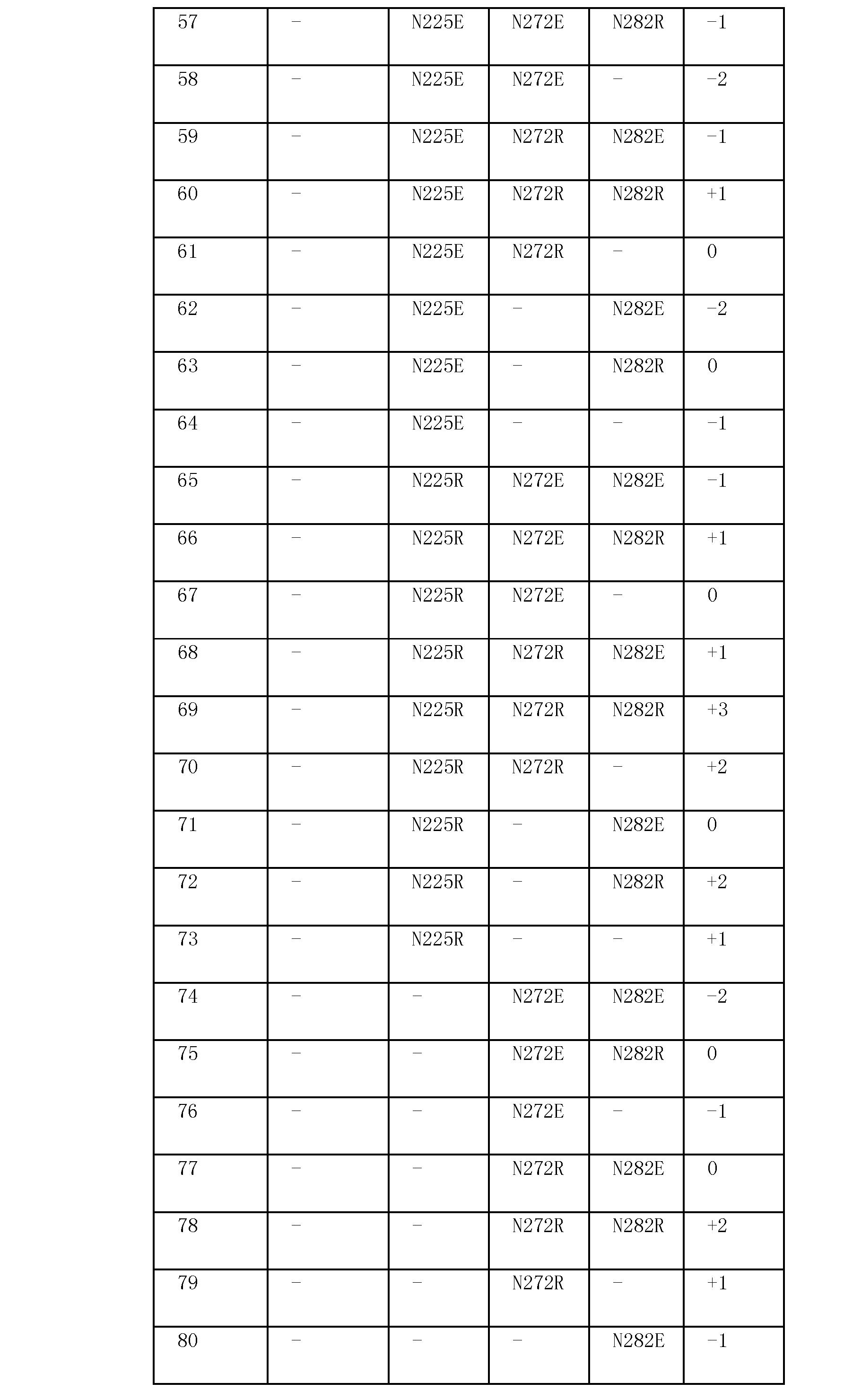 Figure CN101970634BD00611