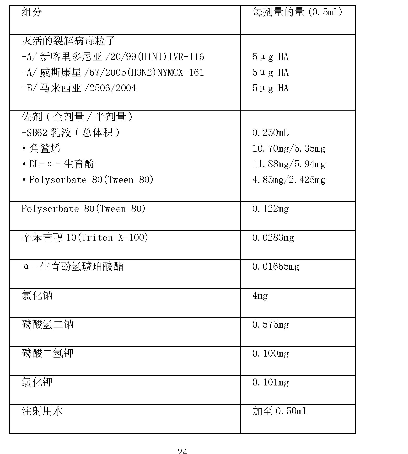 Figure CN101522218BD00241