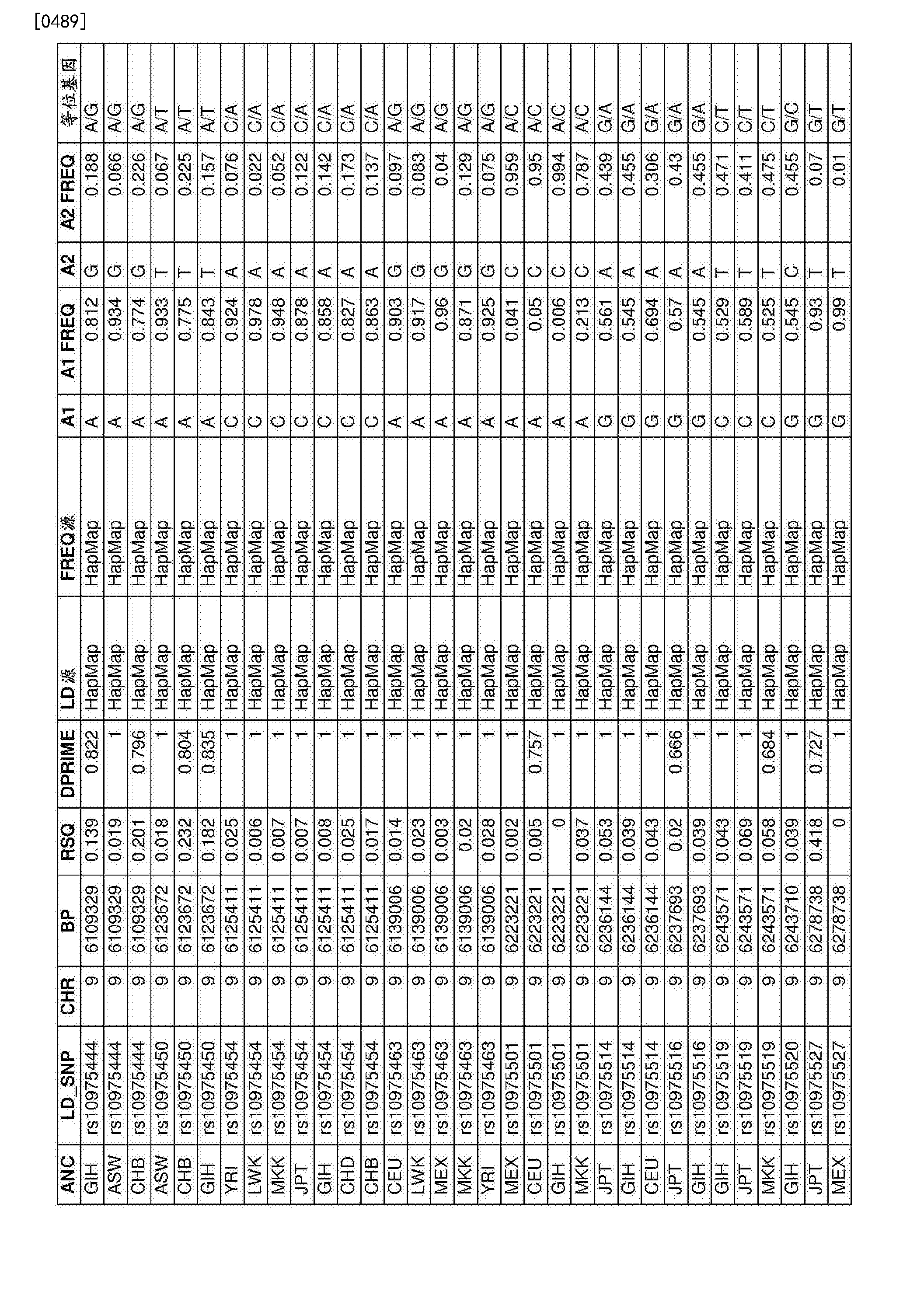 Figure CN107109494AD01601