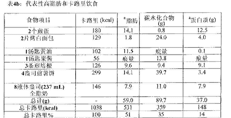 Figure CN106029058AD00201