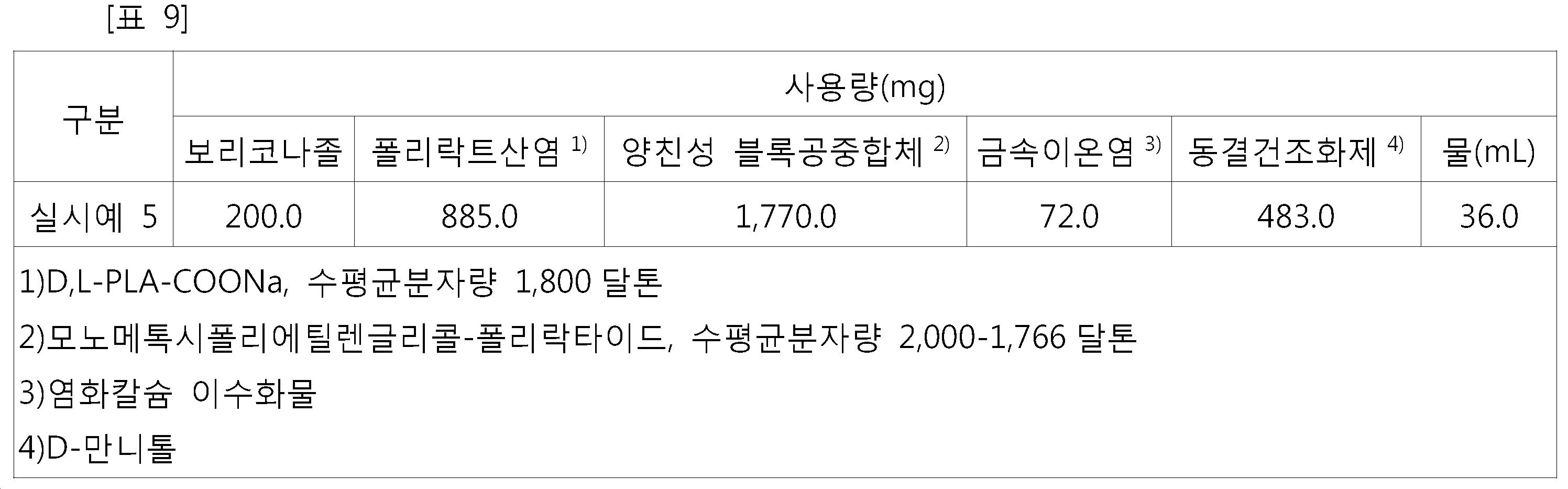 Figure 112015127391148-pat00020
