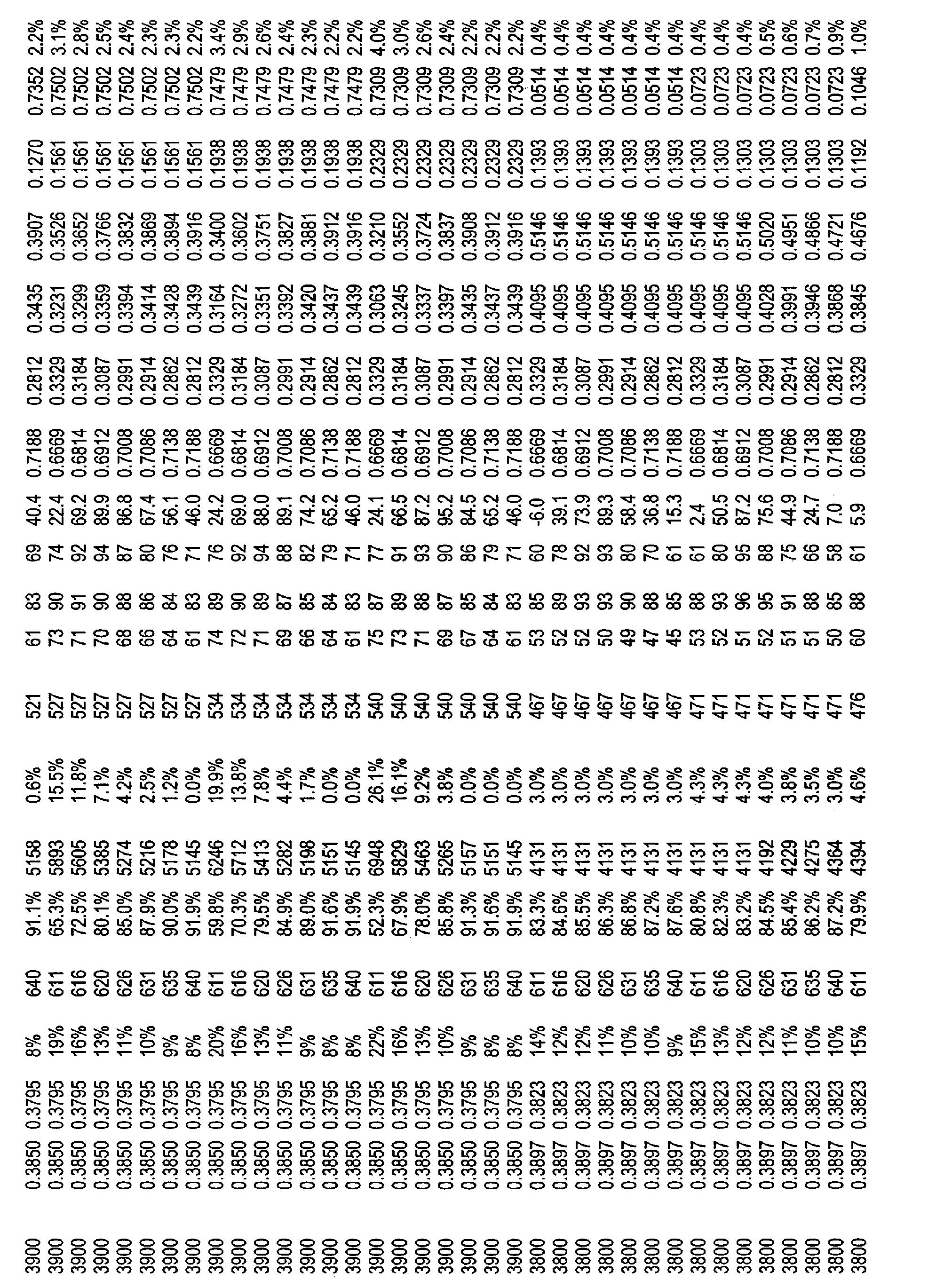 Figure CN101821544BD00951