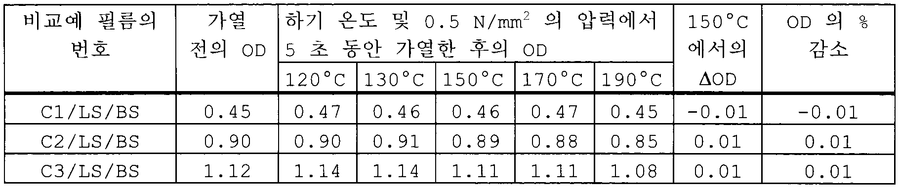 Figure 112009065455738-pct00014