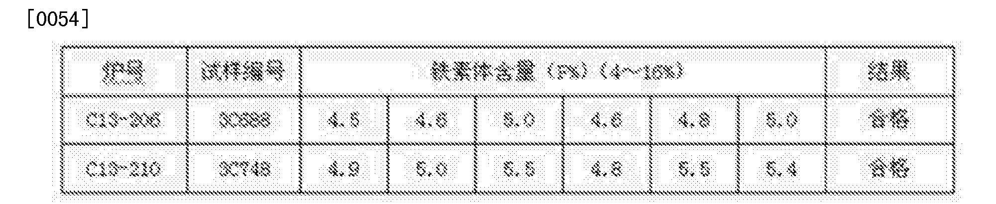 Figure CN104190874BD00072