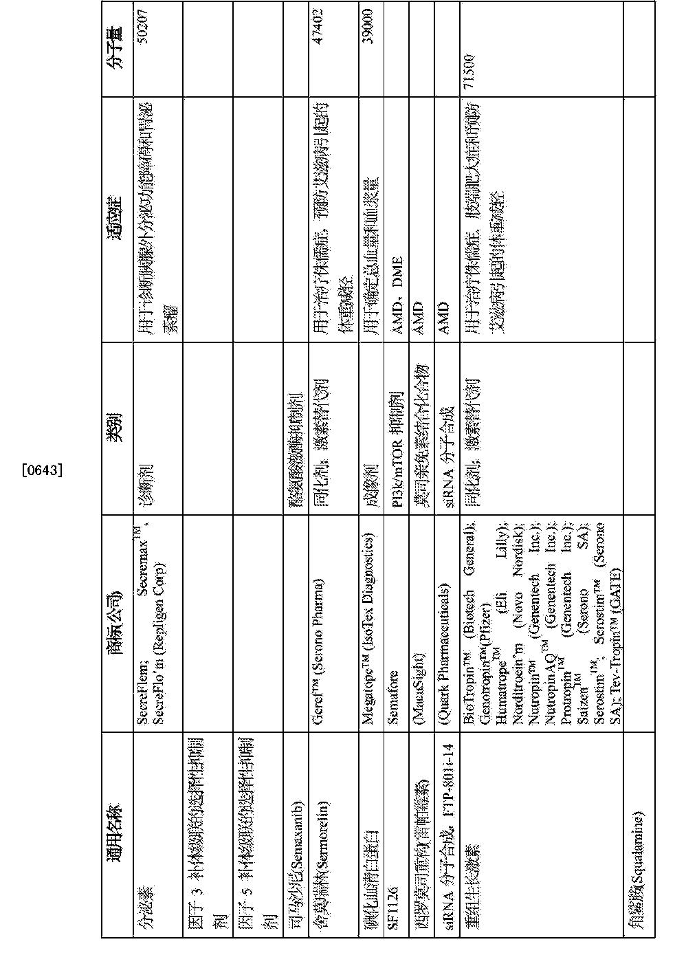 Figure CN103209733BD00861