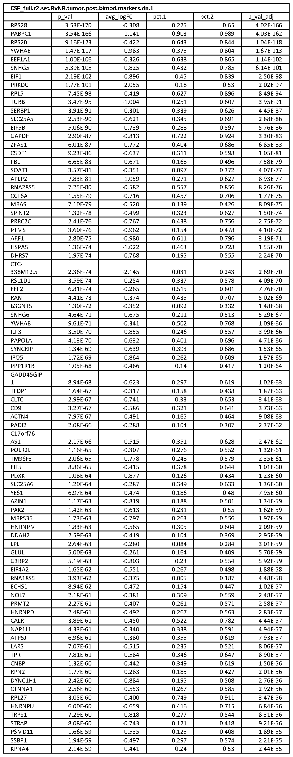 314 0120 911