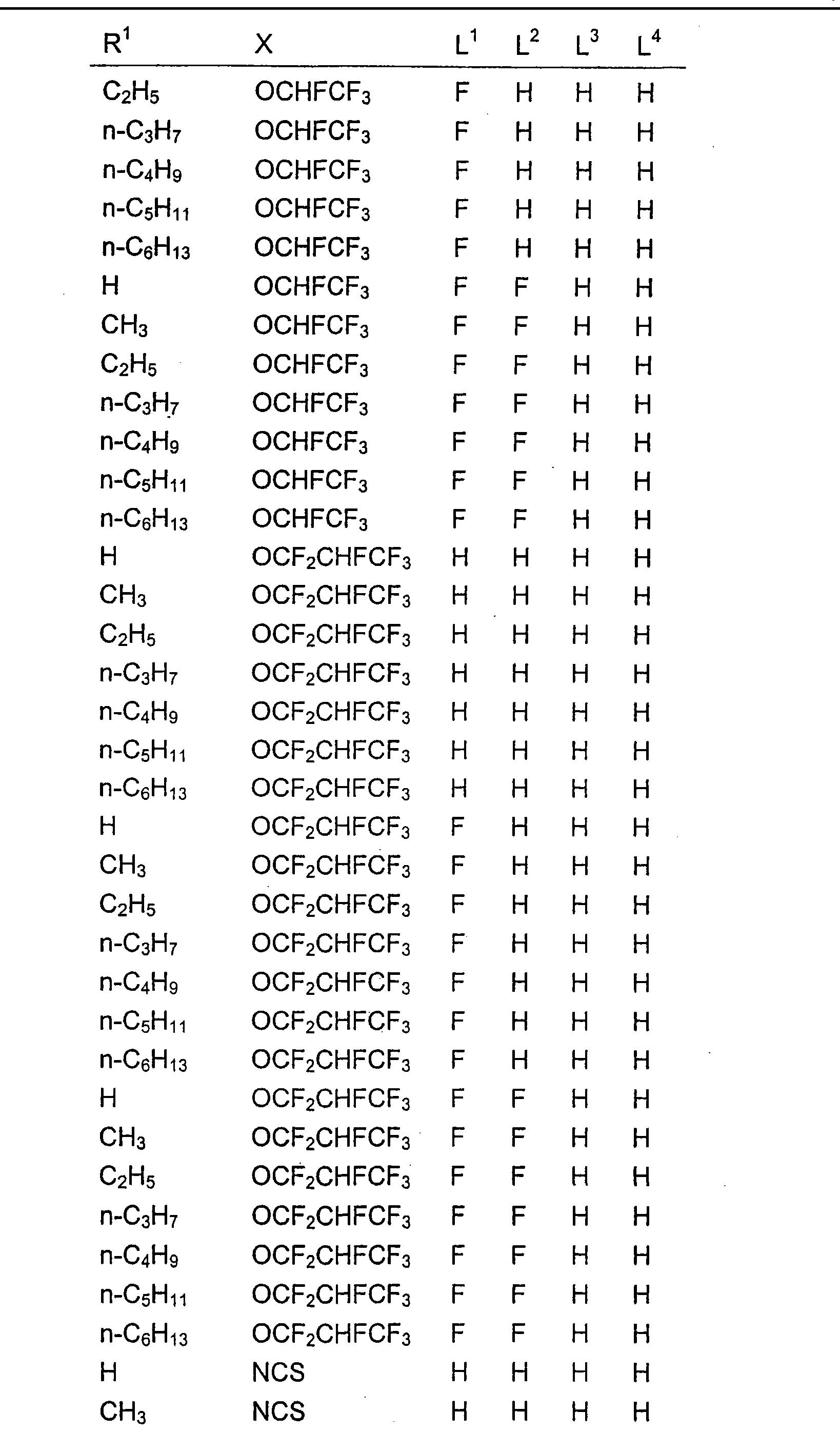Figure CN101294079BD01191