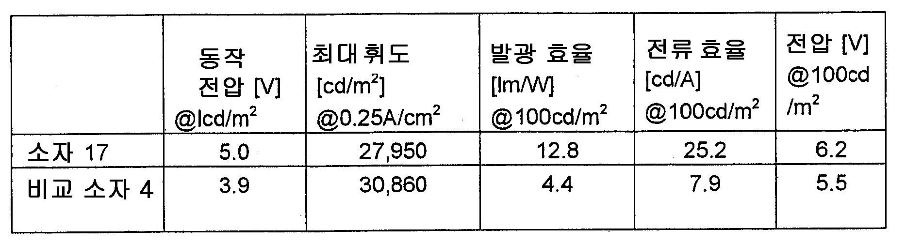 Figure 112010002231902-pat00179