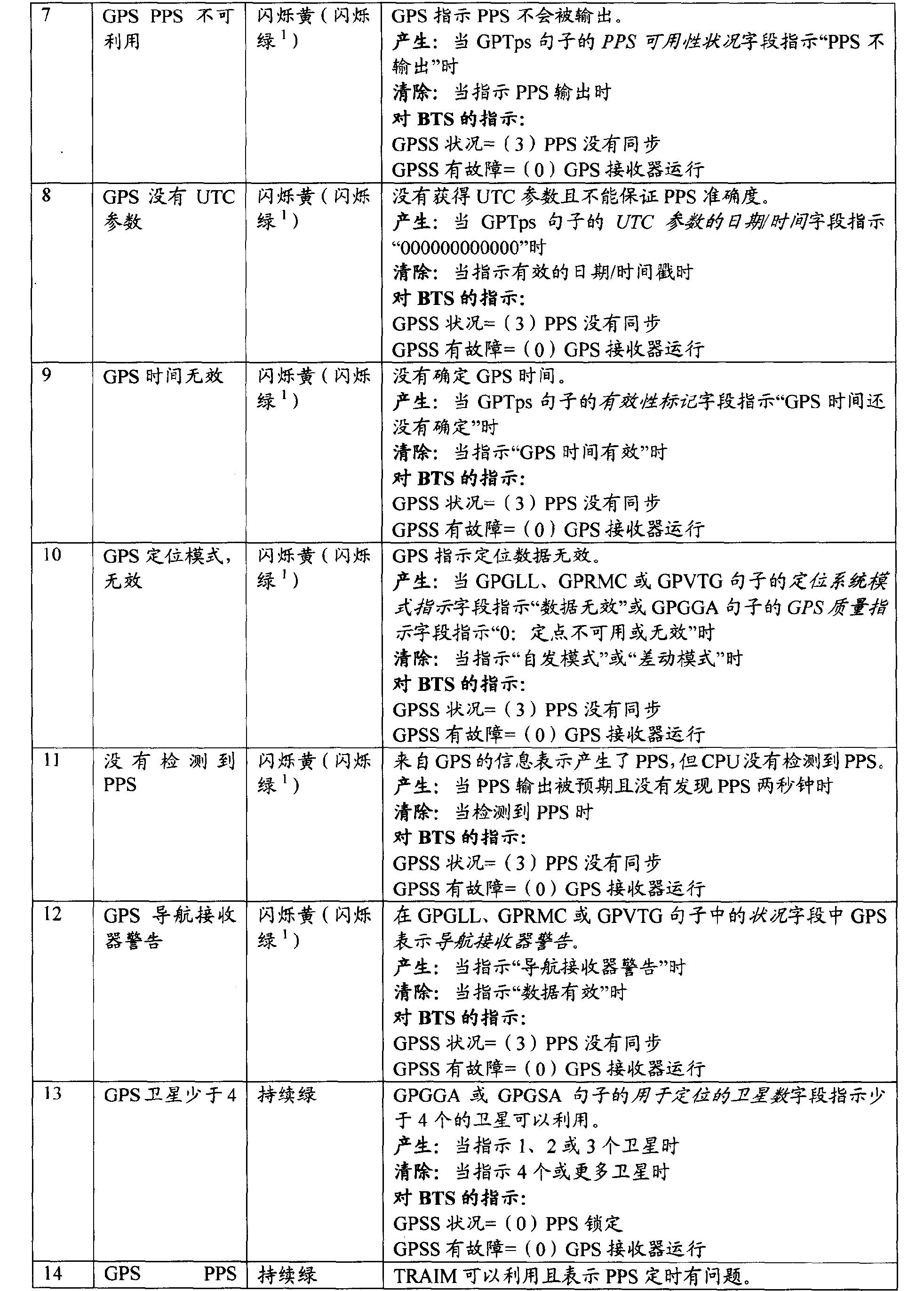 Figure CN101112107BD00111