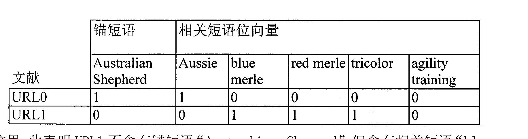 Figure CN102226901BD00162