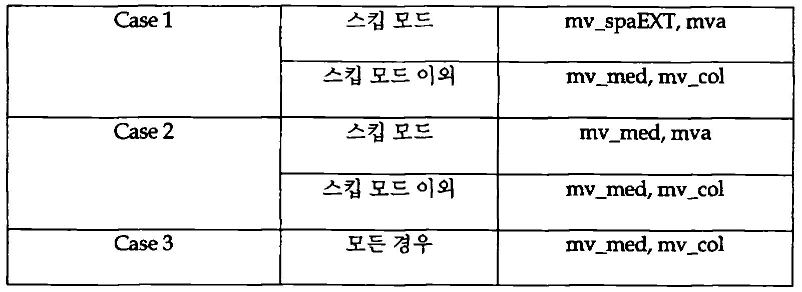 Figure 112017019472858-pat00010
