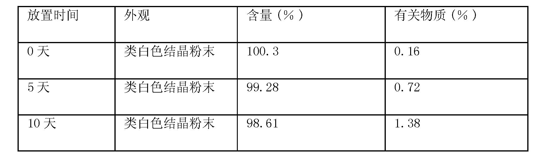 Figure CN102558190BD00091
