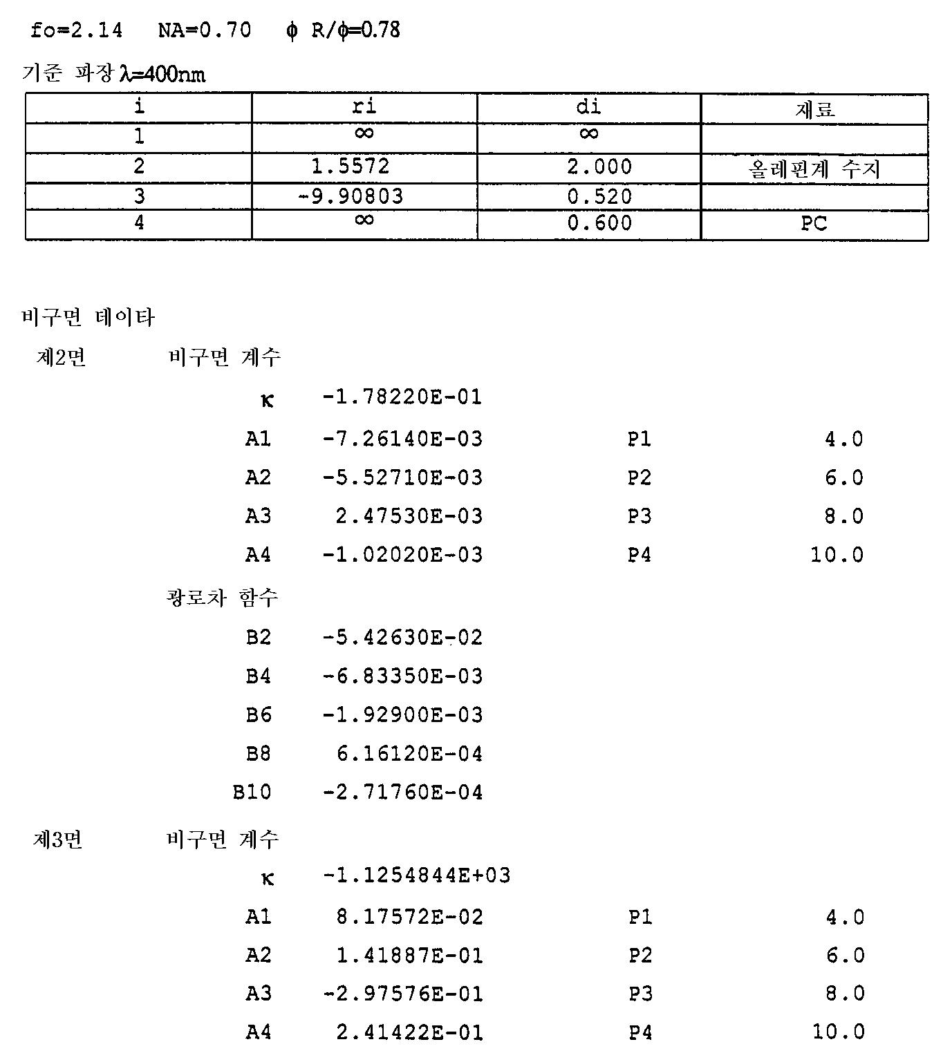 Figure 112000024108829-pat00007
