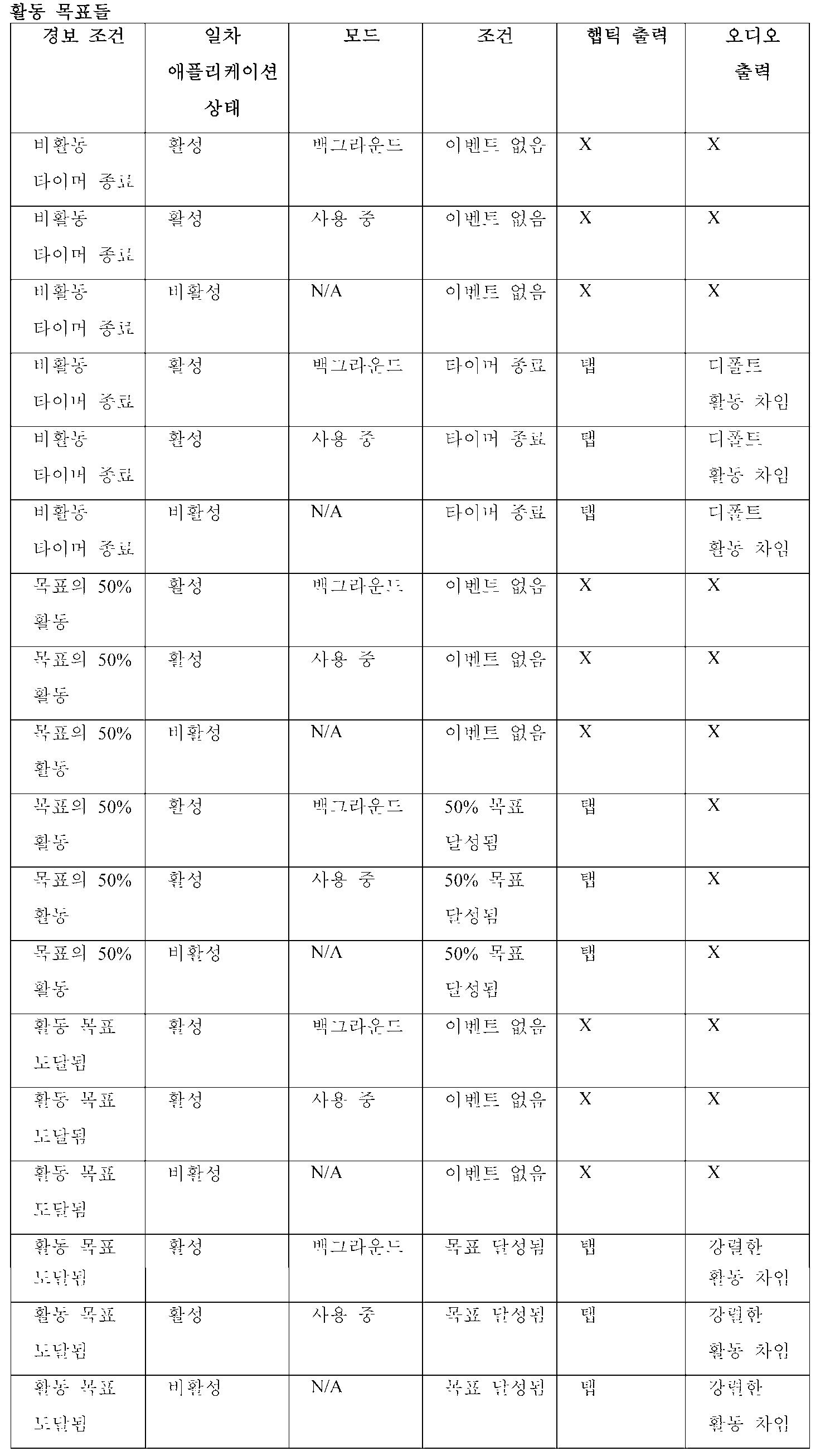 Figure 112017020979212-pct00024