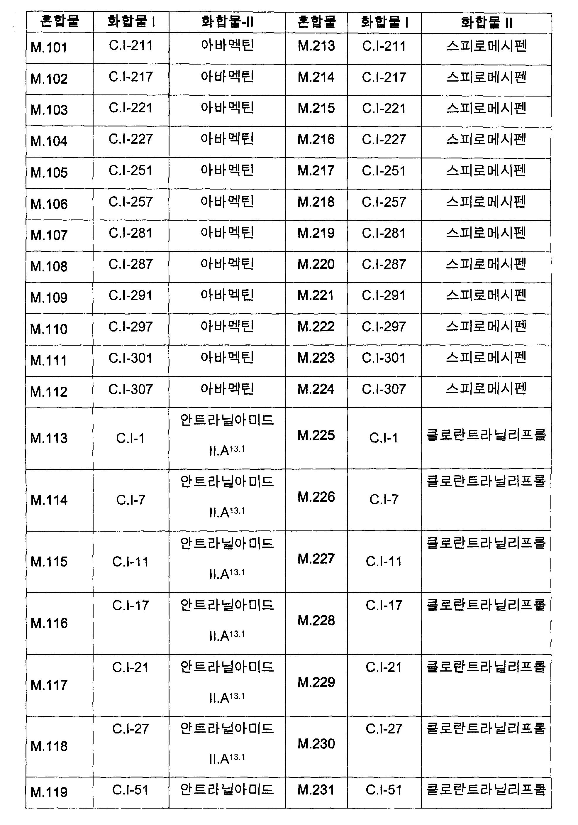 Figure 112009060332816-PCT00056
