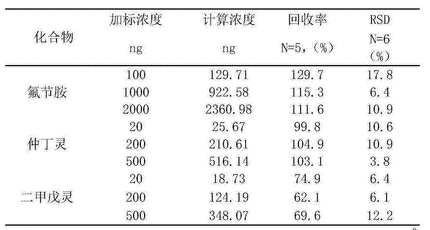 Figure CN104374857BD00082