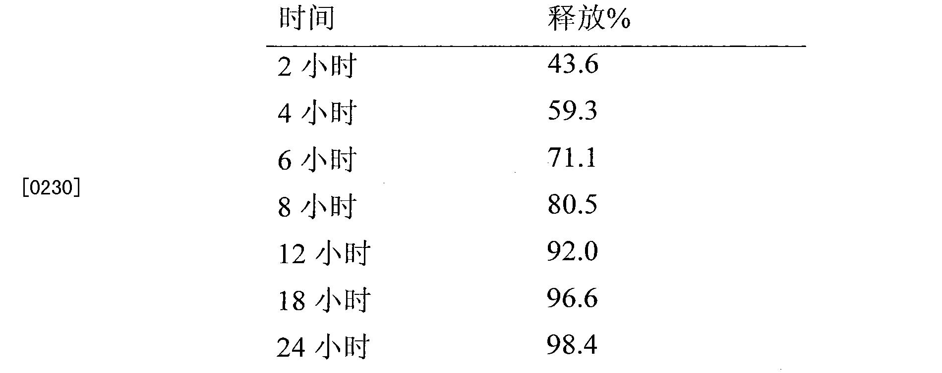 Figure CN102036654BD00232