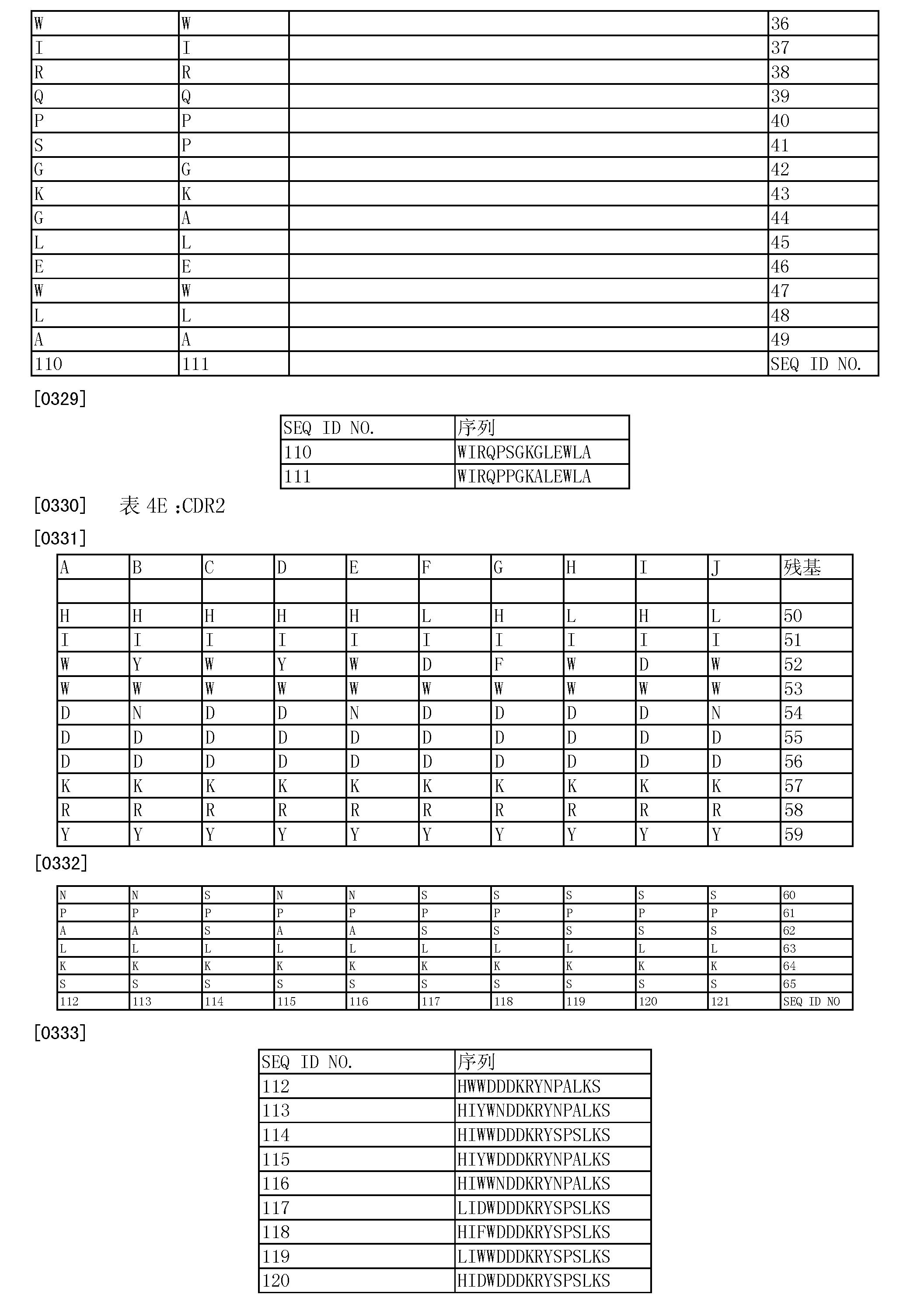 Figure CN103154025BD00571