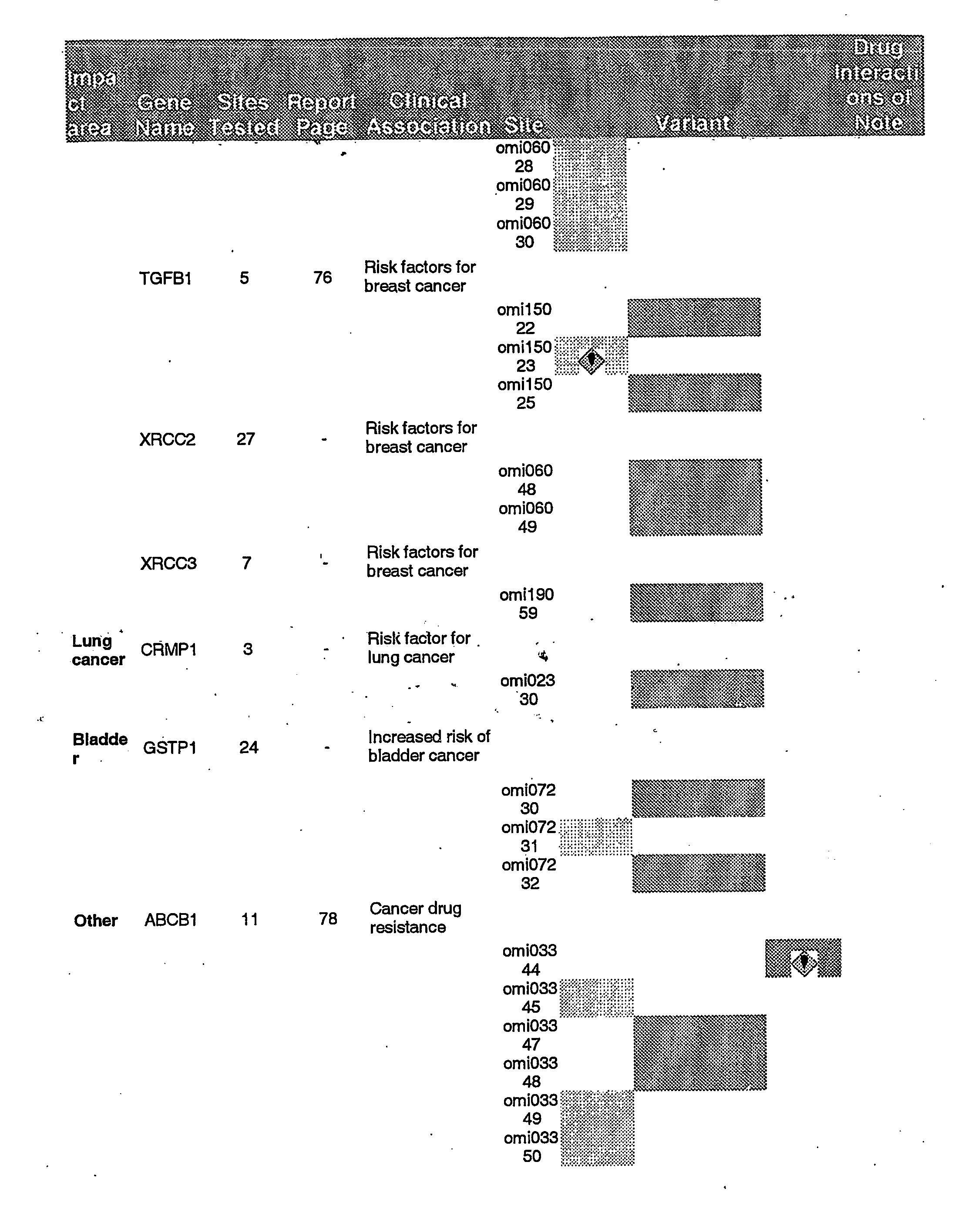 Figure US20070042369A1-20070222-P00034