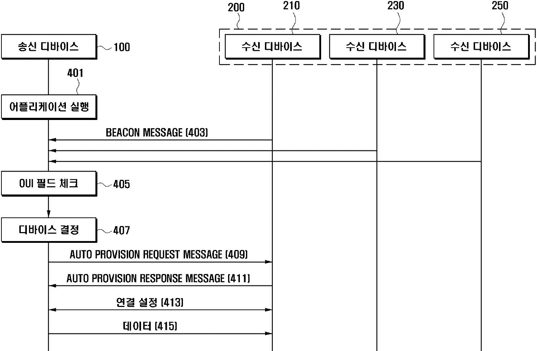 Figure R1020100045186