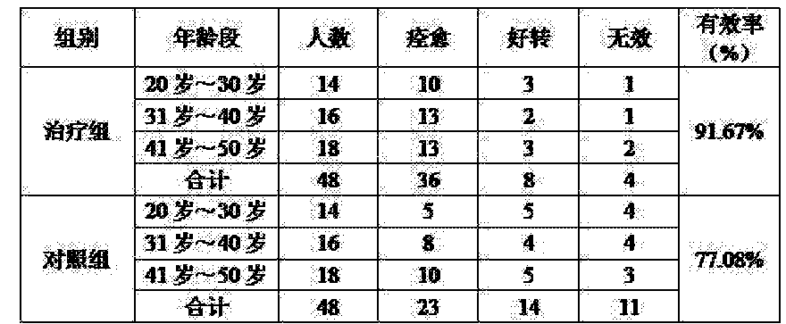 Figure CN105213858AD00061