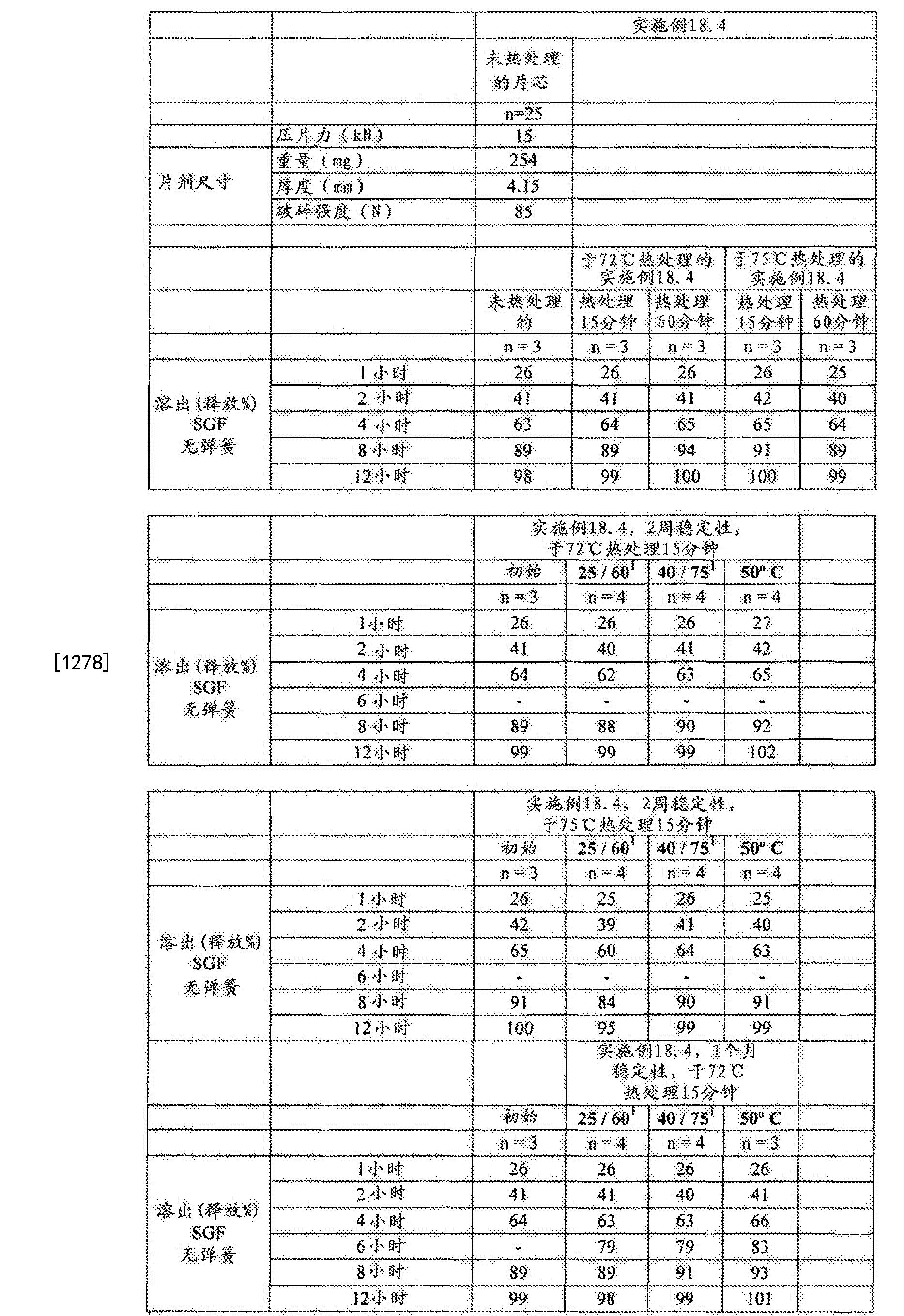 Figure CN102688241BD01251
