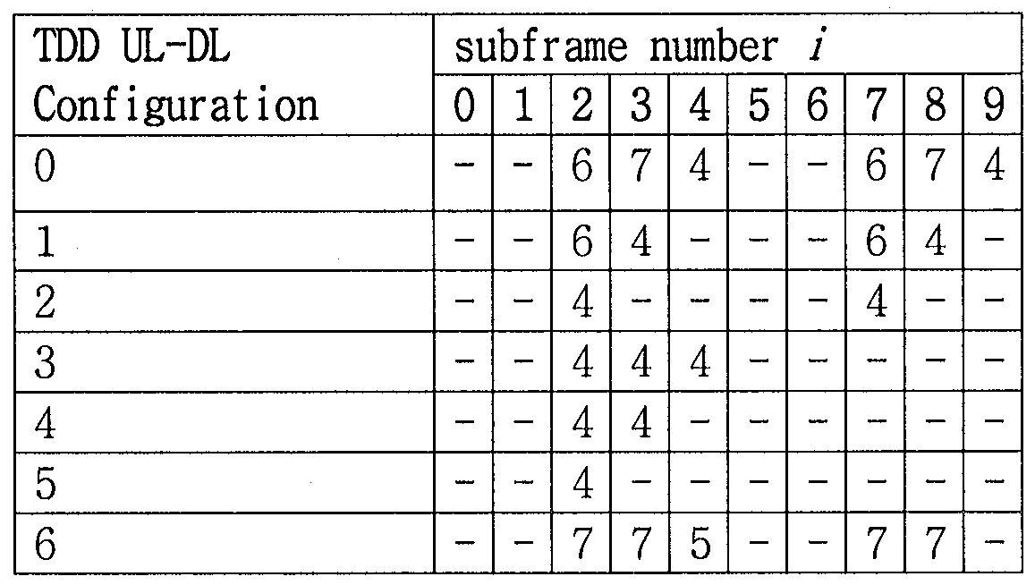 Figure 112015066012139-pct00012