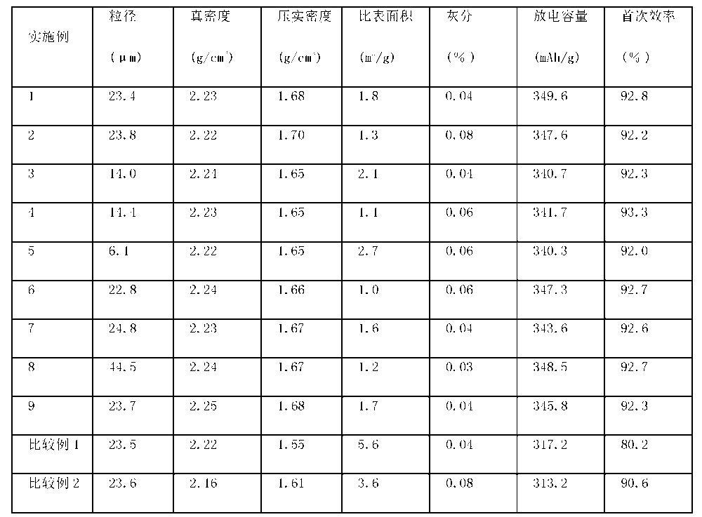 Figure CN102214821BD00081