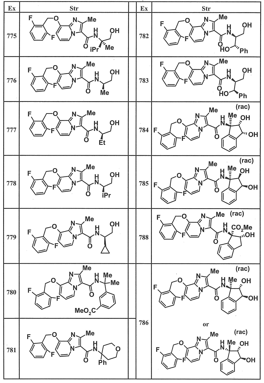 Figure JPOXMLDOC01-appb-T000118