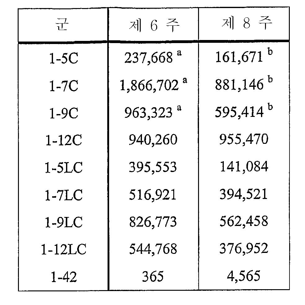 Figure 112011068200653-pat00019
