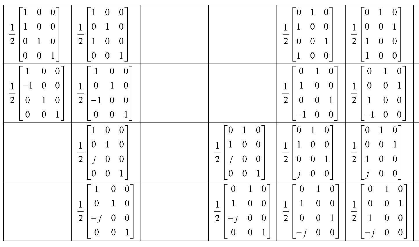 Figure 112010009825391-pat01022