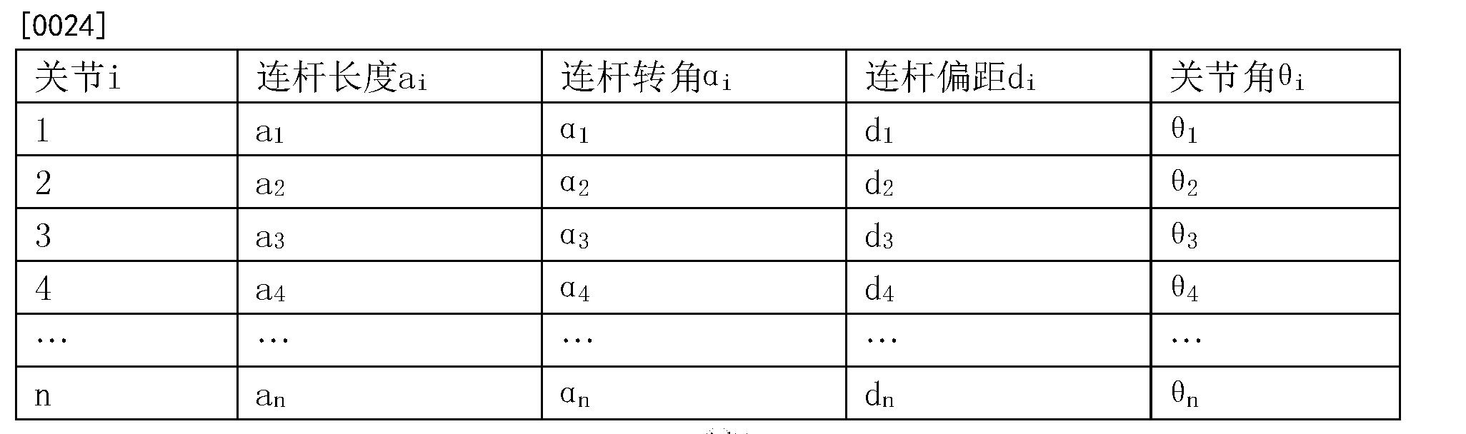 Figure CN107932504AD00061