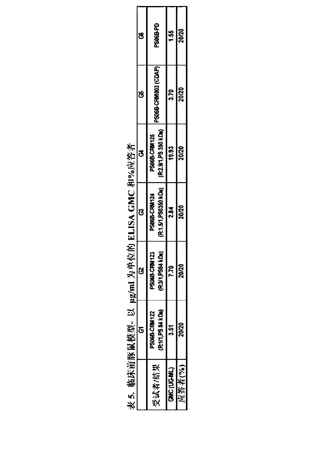 Figure CN102869375BD00261