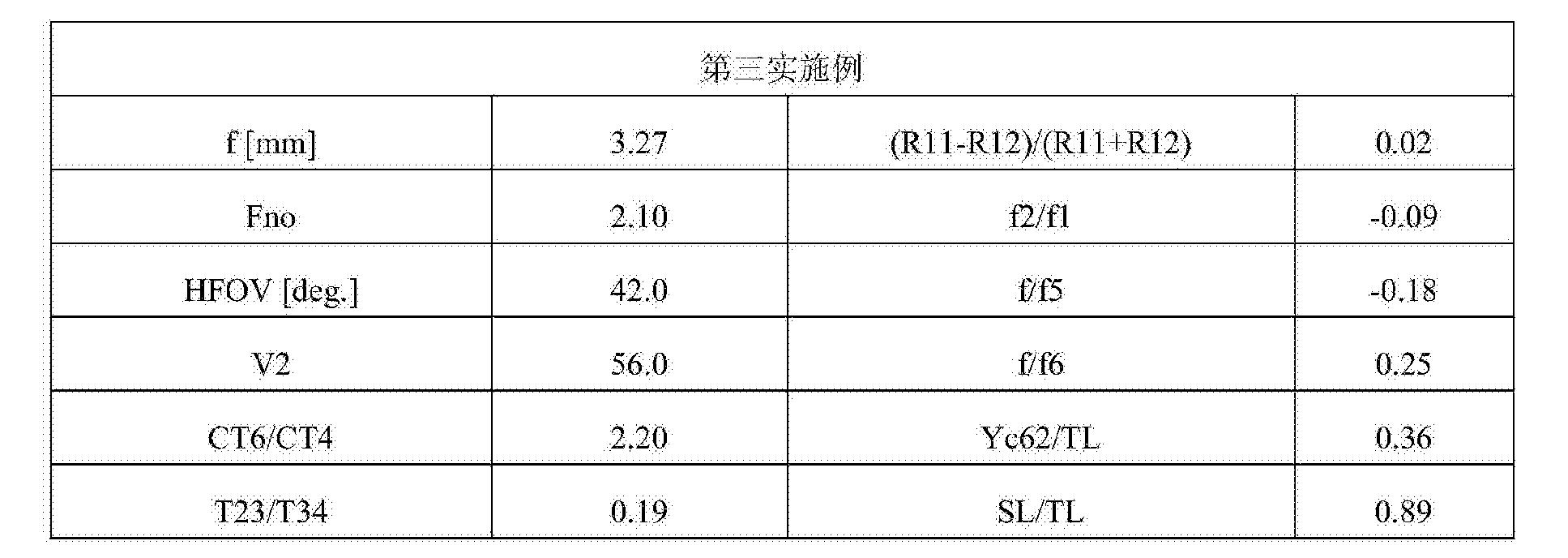 Figure CN104808316BD00192