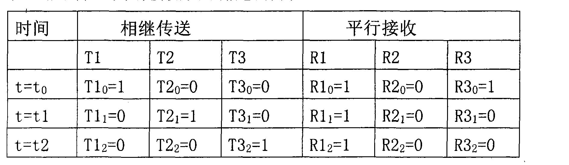 Figure CN101878591BD00081